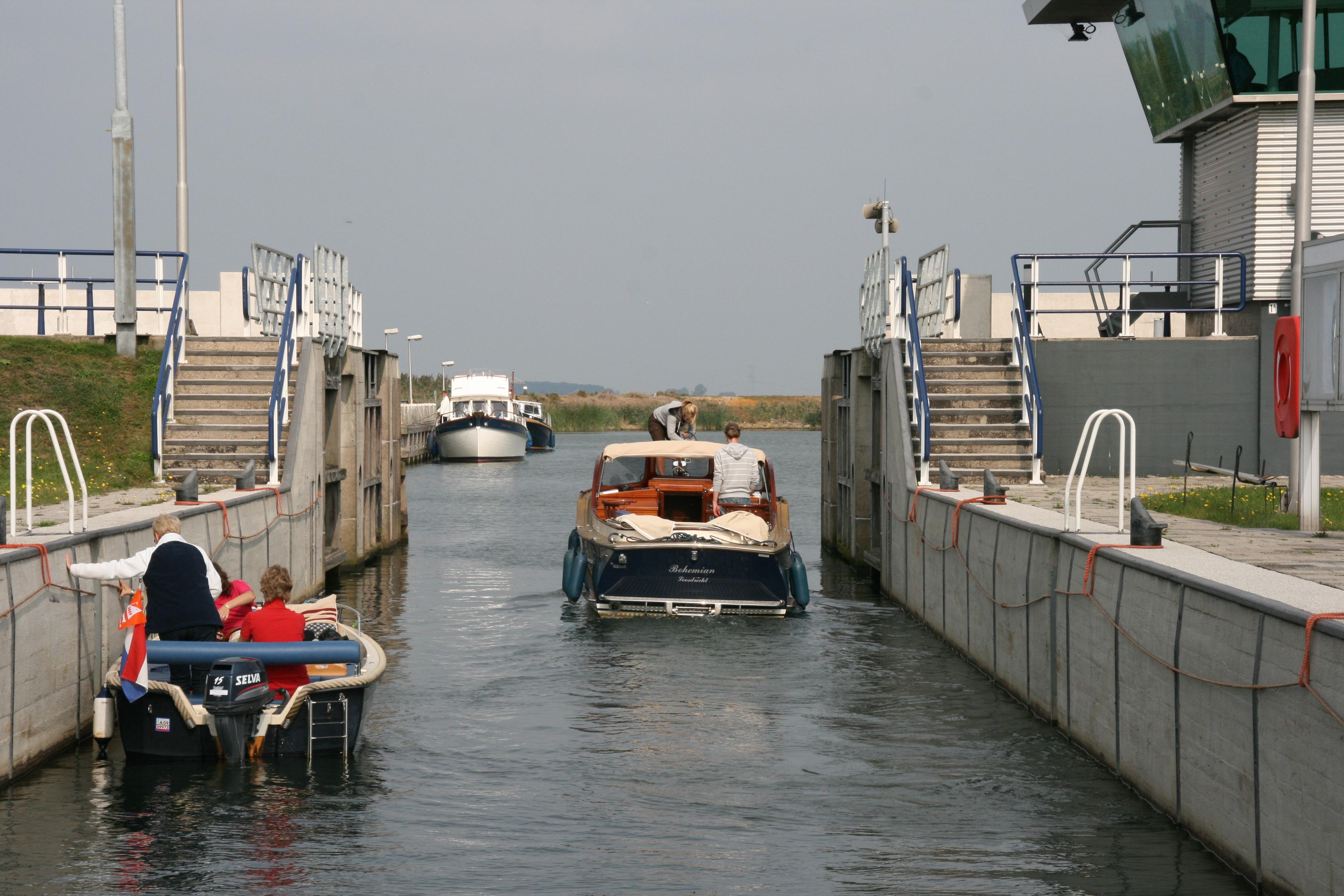 Sluizen in Flevoland