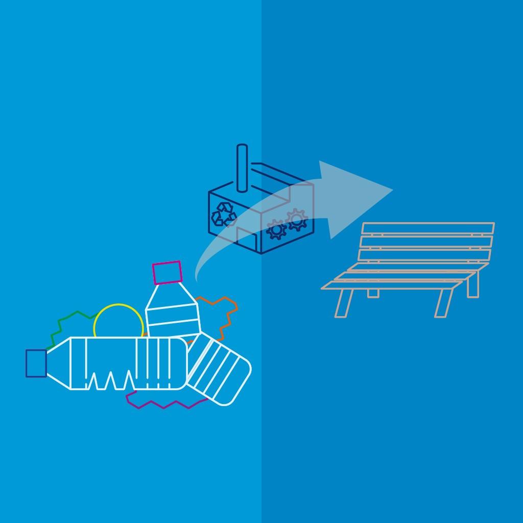 Illustratie van het verwerken van plastic afval tot nieuwe producten